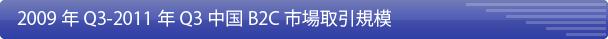 2011年Q3、中国B2C市場規模